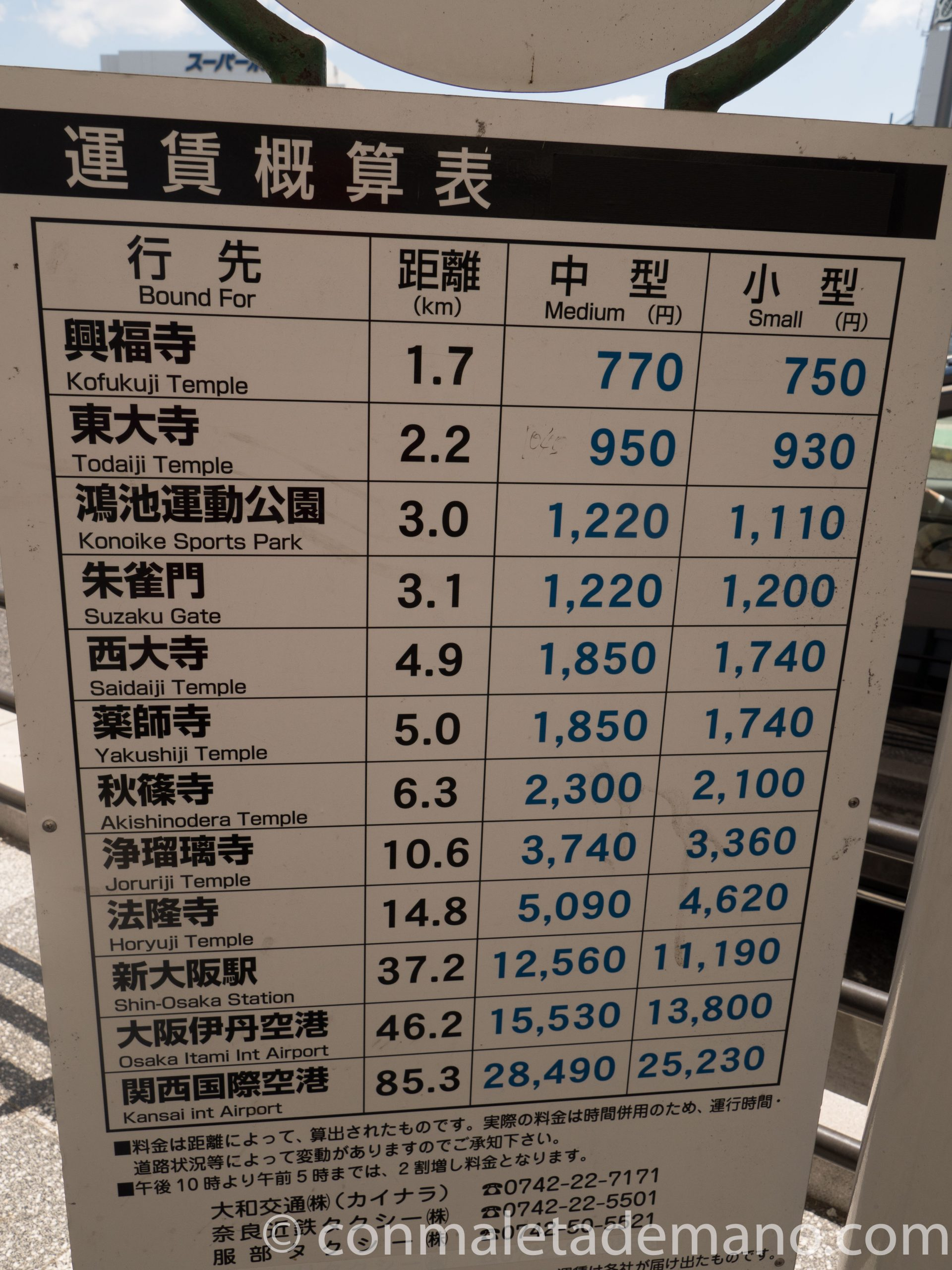 Precios de taxi desde la estación JR a los templos más famosos de Nara